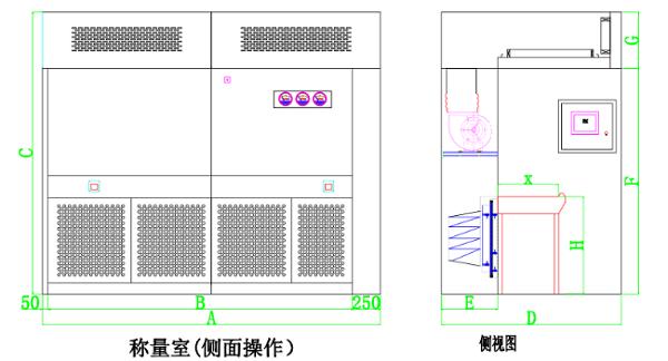 称量室操作图